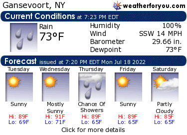 Latest Gansevoort, New York, weather conditions and forecast