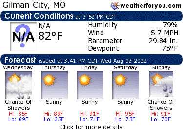 Latest Gilman City, Missouri, weather conditions and forecast