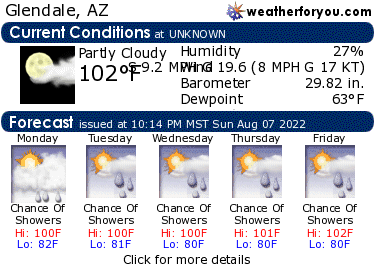 Latest Glendale, Arizona, weather conditions and forecast