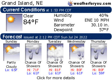 Latest Grand Island, Nebraska, weather conditions and forecast