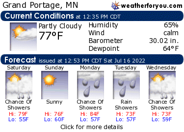 Latest Grand Portage, Minnesota, weather conditions and forecast