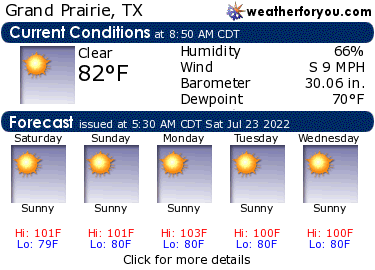Latest Grand Prairie, Texas, weather conditions and forecast
