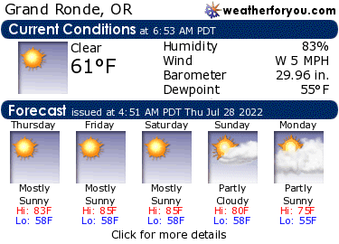 Latest Grand Ronde, Oregon, weather conditions and forecast