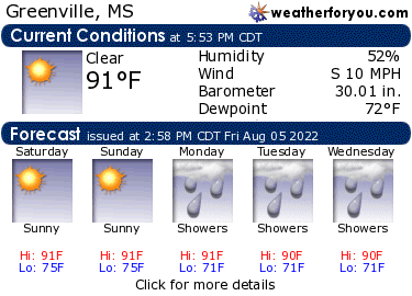 Latest Greenville, Mississippi, weather conditions and forecast