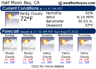 Latest Half Moon Bay, California, weather conditions and forecast