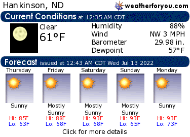 Latest Hankinson, North Dakota, weather conditions and forecast