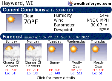 Latest Hayward, Wisconsin, weather conditions and forecast