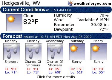 Latest Hedgesville, West Virginia, weather conditions and forecast