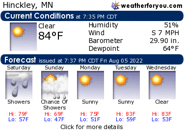 Latest Hinckley, Minnesota, weather conditions and forecast