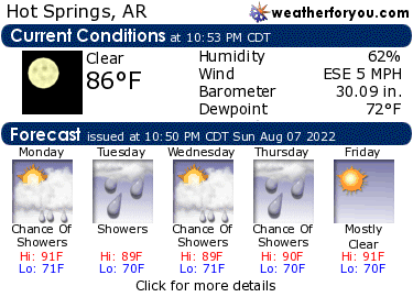 Latest Hot Springs, Arkansas, weather conditions and forecast