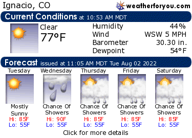 Latest Ignacio, Colorado, weather conditions and forecast