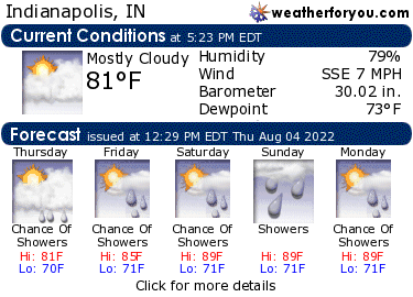 Latest Indianapolis, Indiana, weather conditions and forecast