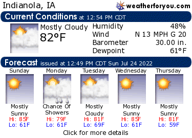 Latest Indianola, Iowa, weather conditions and forecast
