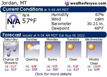 Latest Jordan, Montana, weather conditions and forecast