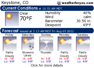 Latest Keystone, Colorado, weather conditions and forecast