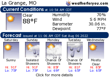 Latest La Grange, Missouri, weather conditions and forecast