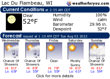 Latest Lac Du Flambeau, Wisconsin, weather conditions and forecast
