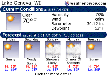 Latest Lake Geneva, Wisconsin, weather conditions and forecast