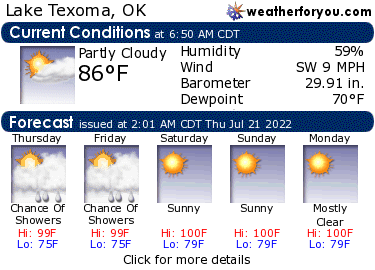 Latest Lake Texoma, Oklahoma, weather conditions and forecast