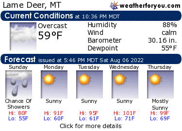 Latest Lame Deer, Montana, weather conditions and forecast