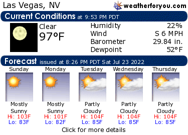Latest Las Vegas, Nevada, weather conditions and forecast