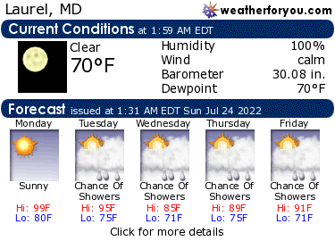 Latest Laurel, Maryland, weather conditions and forecast