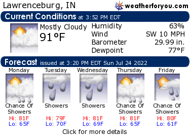 Latest Lawrenceburg, Indiana, weather conditions and forecast