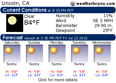 Latest Lincoln, California, weather conditions and forecast