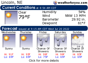 Latest Lincoln, Nebraska, weather conditions and forecast