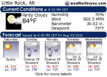 Latest Little Rock, Arkansas, weather conditions and forecast