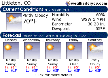 Latest Littleton, Colorado, weather conditions and forecast