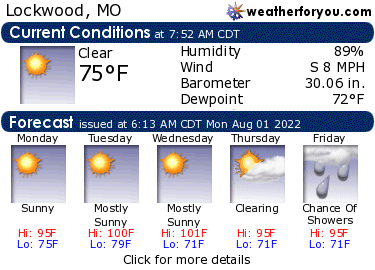 Latest Lockwood, Missouri, weather conditions and forecast