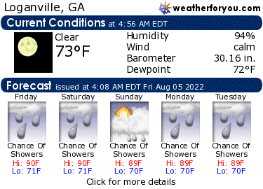 Latest Loganville, Georgia, weather conditions and forecast