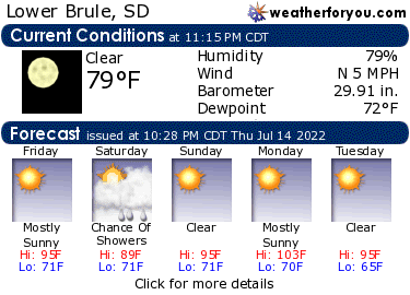 Latest Lower Brule, South Dakota, weather conditions and forecast