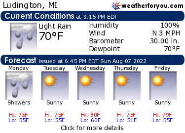 Latest Ludington, Michigan, weather conditions and forecast