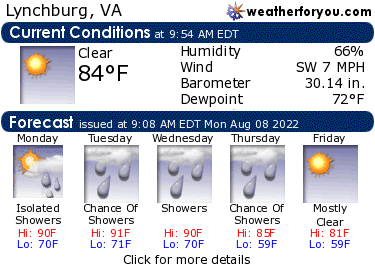 Latest Lynchburg, Virginia, weather conditions and forecast