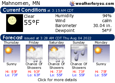 Latest Mahnomen, Minnesota, weather conditions and forecast