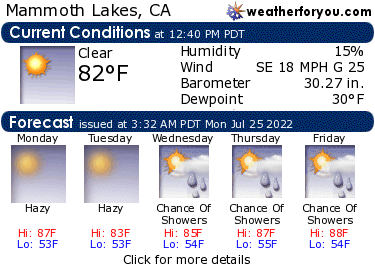 Latest Mammoth Lakes, California, weather conditions and forecast