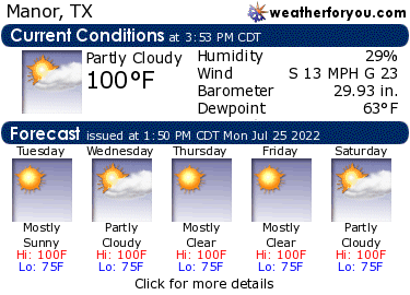 Latest Manor, Texas, weather conditions and forecast