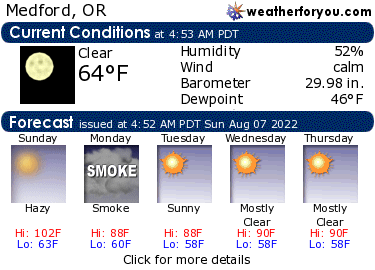 Latest Medford, Oregon, weather conditions and forecast