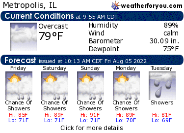 Latest Metropolis, Illinois, weather conditions and forecast