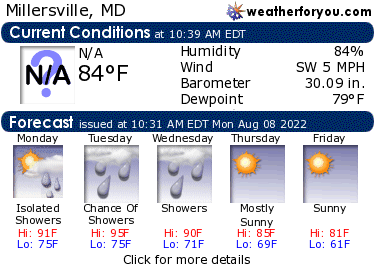 Latest Millersville, Maryland, weather conditions and forecast