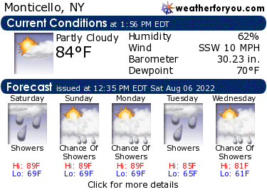 Latest Monticello, New York, weather conditions and forecast