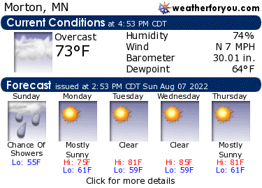Latest Morton, Minnesota, weather conditions and forecast