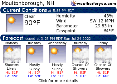 Latest Moultonborough, New Hampshire, weather conditions and forecast