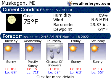 Latest Muskegon, Michigan, weather conditions and forecast