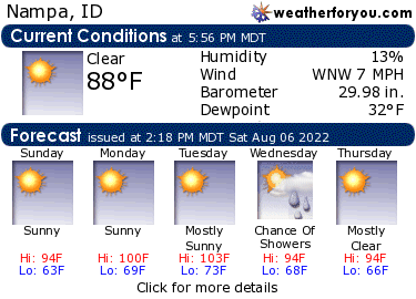 Latest Nampa, Idaho, weather conditions and forecast