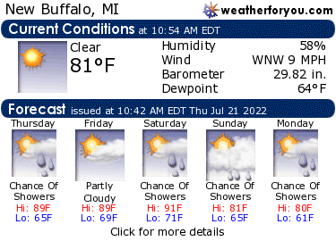 Latest New Buffalo, Michigan, weather conditions and forecast