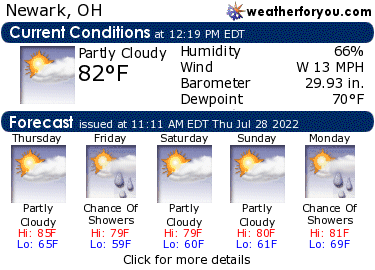 Latest Newark, Ohio, weather conditions and forecast