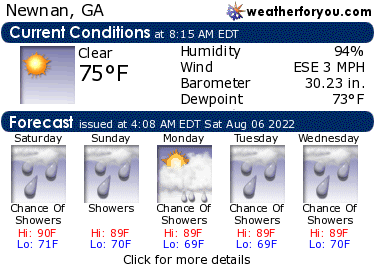 Latest Newnan, Georgia, weather conditions and forecast